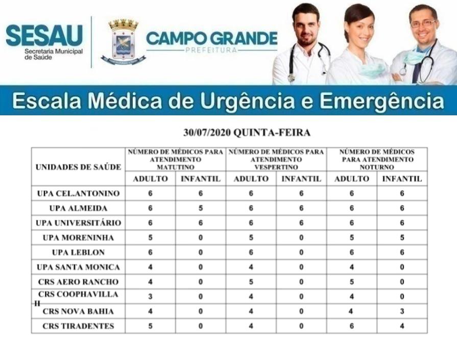 Confira a escala médica de plantão nas UPAs e CRSs nesta quinta-feira