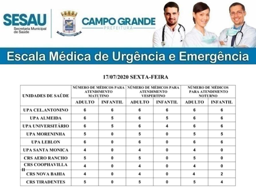 Confira a escala médica de plantão nas UPAs e CRSs nesta sexta-feira