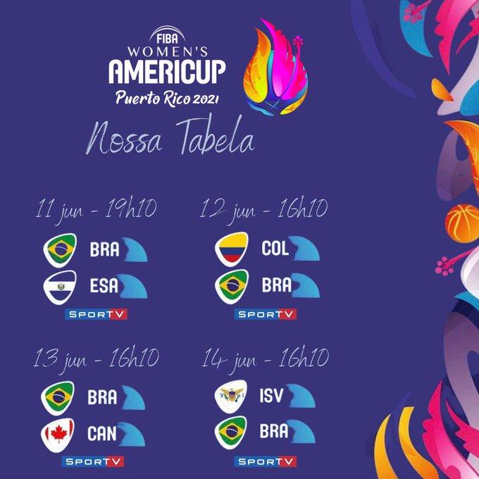 Basquete: Brasil estreia contra El Salvador na AmeriCup feminina