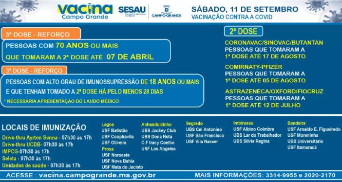 Sábado tem mais de 20 pontos de vacinação contra a Covid-19 na Capital