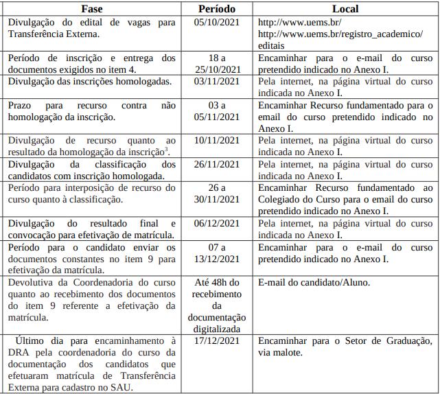 Universidade Estadual de MS publica edital com vagas para transferência externa