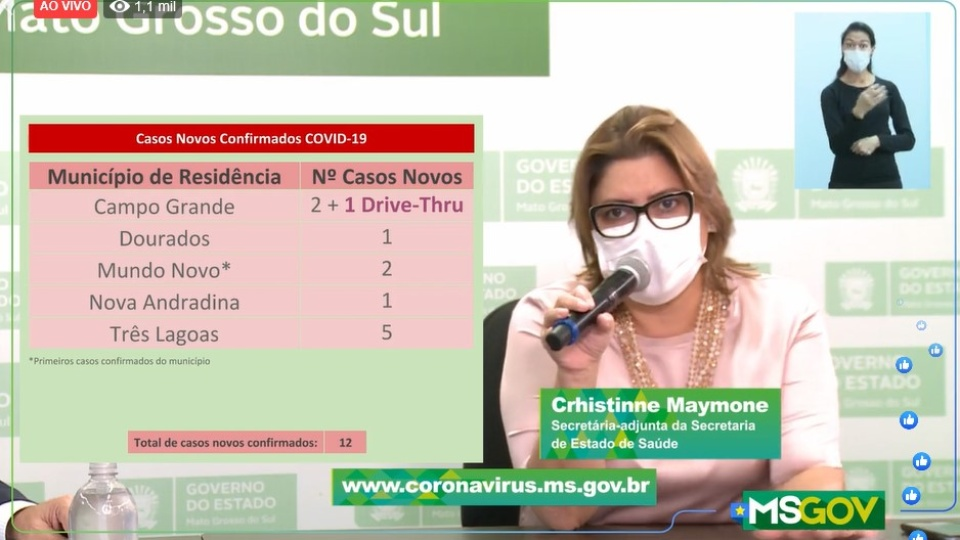MS têm 12 novos casos confirmados de Covid-19; Chegando ao total de 143 pessoas infectadas